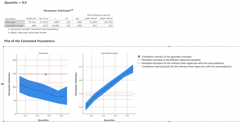Execute New Quantile Regression Analysis